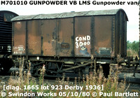 M701010 GUNPOWDER VB