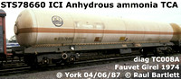 STS78660 ICI Anhydrous ammonia