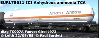 EURL78611 ICI Anhydrous ammonia