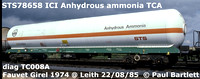 STS78658 ICI Anhydrous ammonia