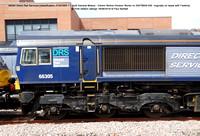 Paul Bartlett 39 S Photographs Class 66 Direct Rail Services