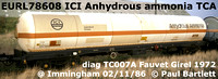 EURL78608 ICI Anhydrous ammonia