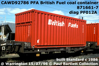 Other Privately owned - cars, scrap, iron ore, grain, container flat
