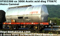STS53306 Acetic