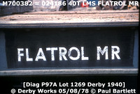 Lettering, plates etc. on railway wagons