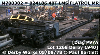 LMS Specially constructed wagons - Flatrols, Lowmacs YLO XLV RRV ZRV
