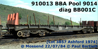 BBA , BLA , BXA and BWA steel carriers