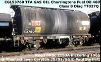 CGL53760 TTA GAS OIL 460