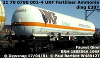 STS ferry Anhydrous ammonia tanks UKF, Albright & Wilson, ICI