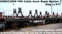 KDB922809 YNV Cable