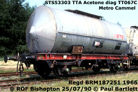 STS53303 Acetone 2