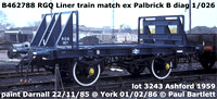 BR barrier and runner wagons RBV RGQ RRX ZEB ZEX RBX YSW BREAM