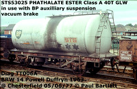 STS53025 PHATHALATE ESTER